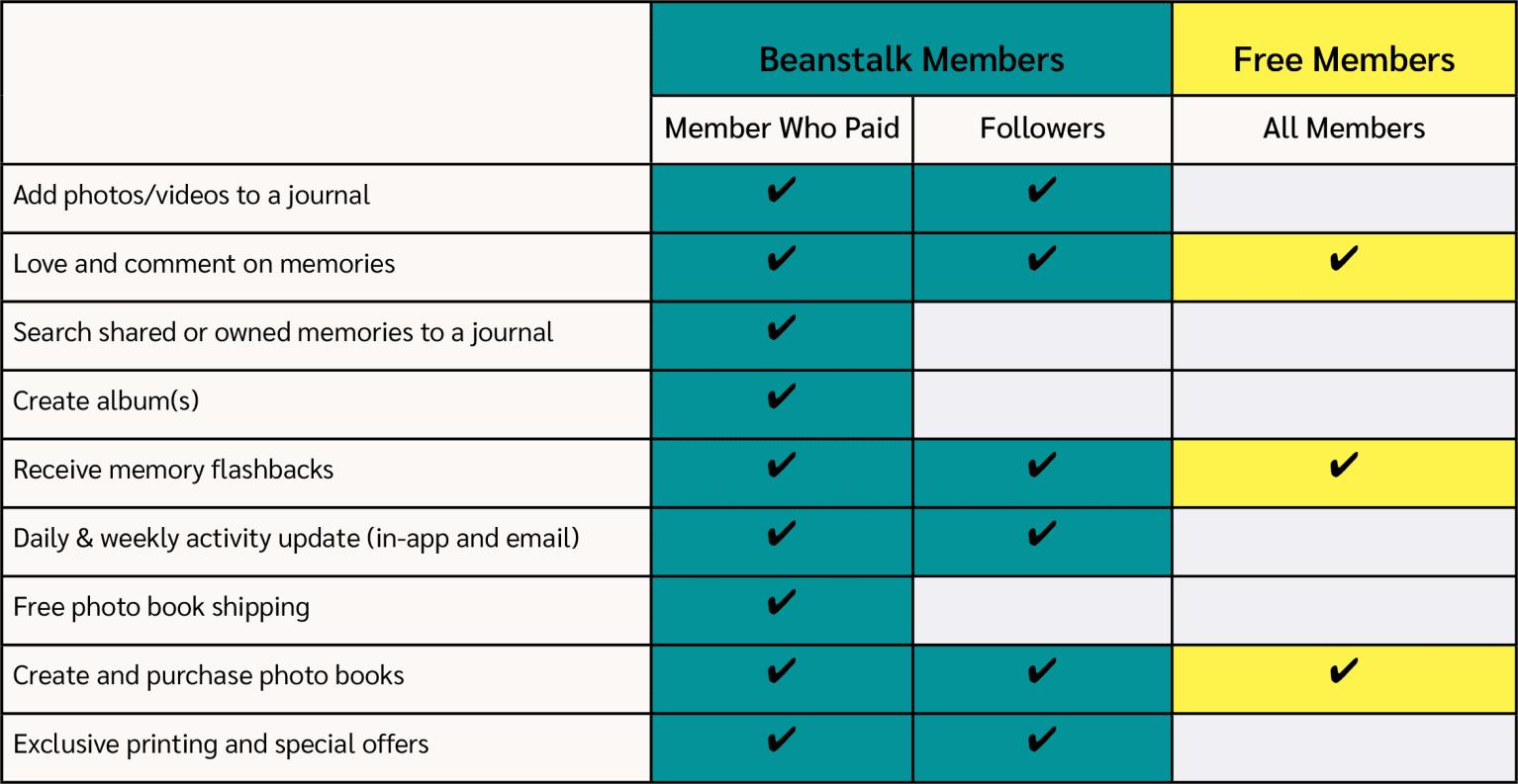 FAQ-chart